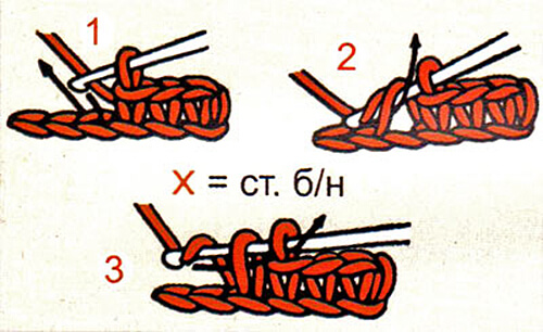 Столбик крючком: как вязать различные виды столбиков kak vyazat stolbik kryuchkom 3