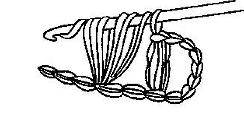 Столбик крючком: как вязать различные виды столбиков kak vyazat stolbik kryuchkom 32