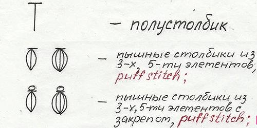 Столбик крючком: как вязать различные виды столбиков kak vyazat stolbik kryuchkom 38