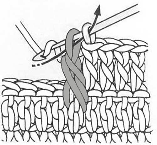 Столбик крючком: как вязать различные виды столбиков kak vyazat stolbik kryuchkom 42