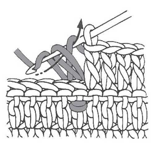 Столбик крючком: как вязать различные виды столбиков kak vyazat stolbik kryuchkom 45