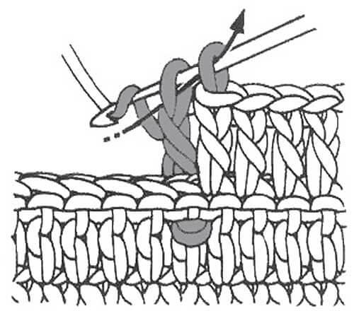 Столбик крючком: как вязать различные виды столбиков kak vyazat stolbik kryuchkom 46