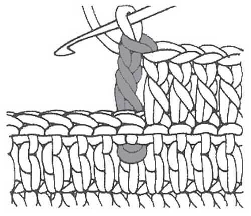 Столбик крючком: как вязать различные виды столбиков kak vyazat stolbik kryuchkom 47