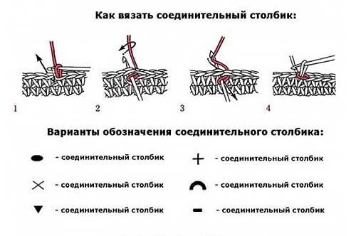 Столбик крючком: как вязать различные виды столбиков kak vyazat stolbik kryuchkom 48