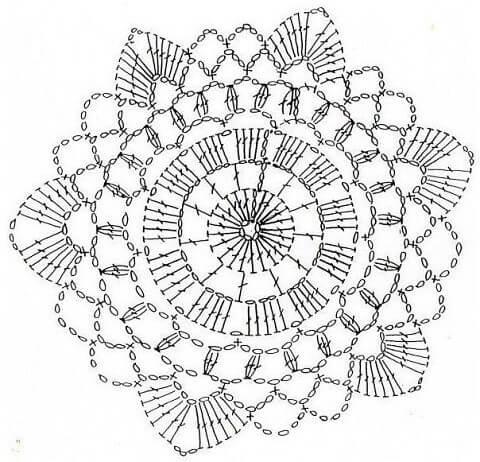 Простые салфетки крючком   пошаговые описания со схемами kryuchkom salfetki 27