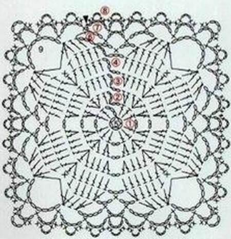 Простые салфетки крючком   пошаговые описания со схемами kryuchkom salfetki 28