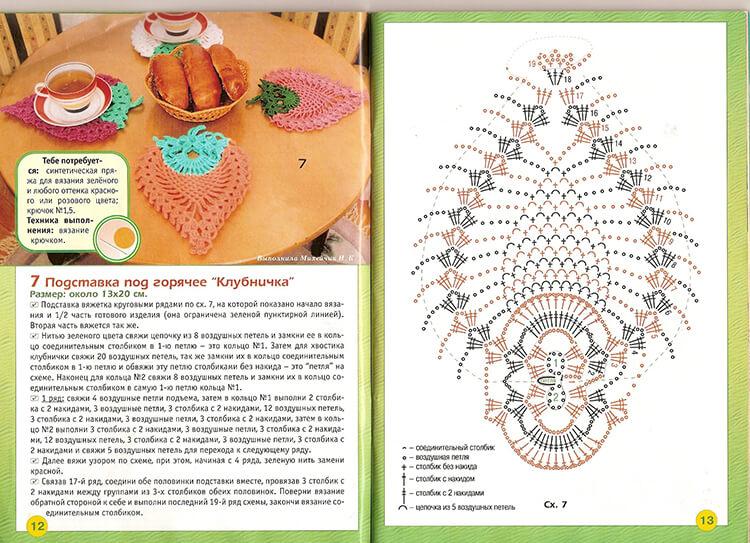 Простые салфетки крючком   пошаговые описания со схемами kryuchkom salfetki 32
