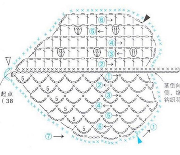Простые салфетки крючком   пошаговые описания со схемами kryuchkom salfetki 33 1
