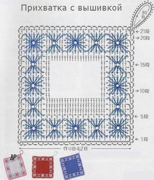 Простые салфетки крючком   пошаговые описания со схемами kryuchkom salfetki 34