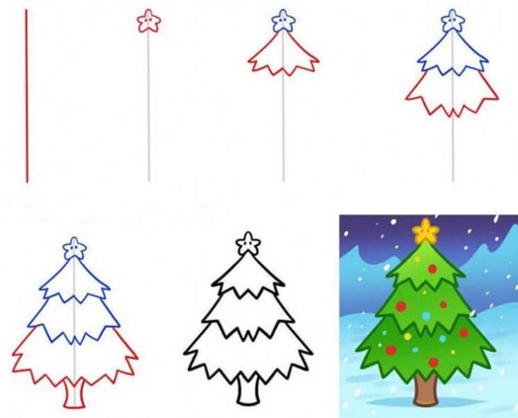Рисунки на тему зима: что можно нарисовать красками и карандашом risunki na temu zima detskie 72