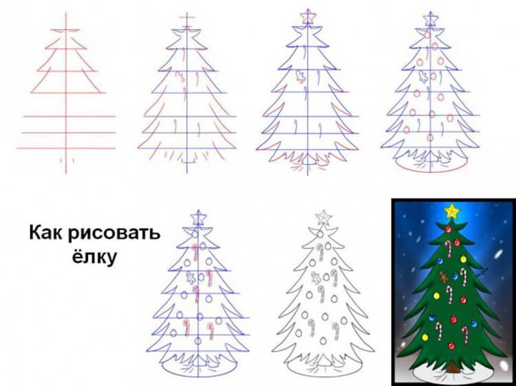 Рисунки на тему зима: что можно нарисовать красками и карандашом risunki na temu zima detskie 75
