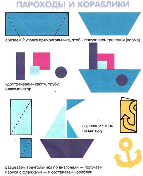 Кораблик для детей: различные способы создания со схемами и описанием korabl svoimi rukami 36
