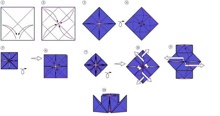 Кораблик для детей: различные способы создания со схемами и описанием korabl svoimi rukami 5
