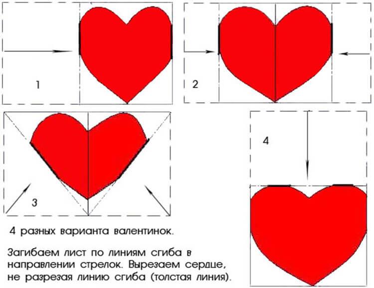 День святого Валентина: валентинки, открытки поделки любимым на 14 февраля podarki k 14 fevralya 96