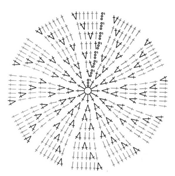 Вязаные прихватки крючком: примеры с фото и схемами vyazanye prihvatki kryuchkom 16