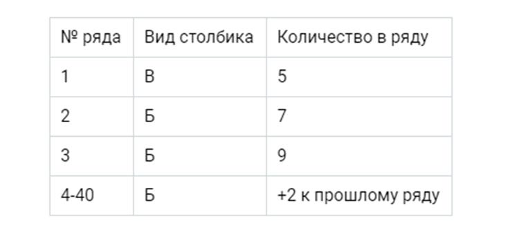 Вязаные прихватки крючком: примеры с фото и схемами vyazanye prihvatki kryuchkom 84