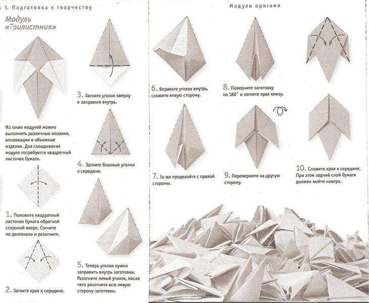 Поделка Подснежники из различных материалов: мастер классы с фото Podsnezhniki svoimi rukami 99