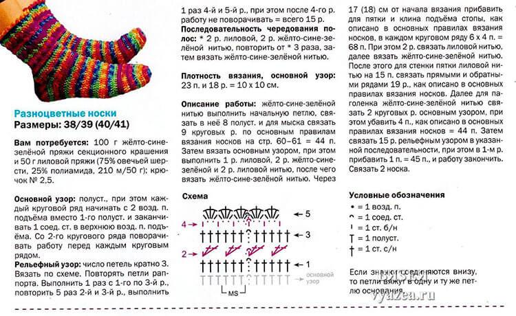 Как связать красивые носки спицами: варианты вязания на 2х и 5ти спицах kak svyazat noski 50