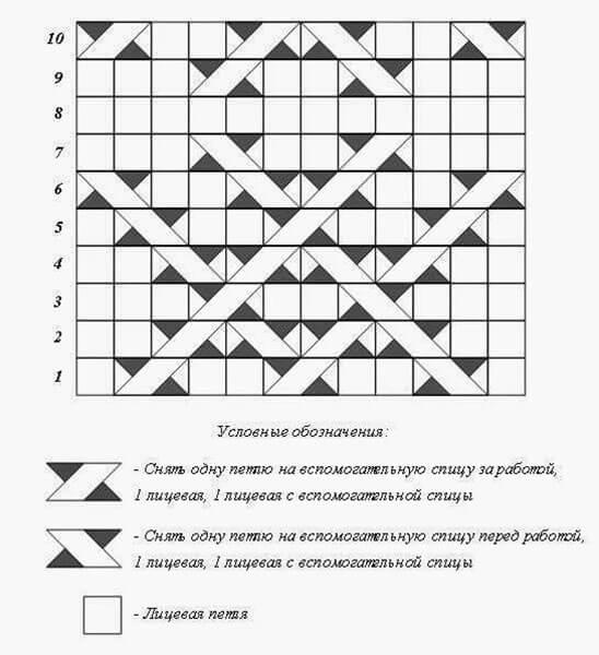 Как связать красивые носки спицами: варианты вязания на 2х и 5ти спицах kak svyazat noski 59 1