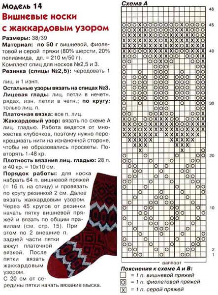 Как связать красивые носки спицами: варианты вязания на 2х и 5ти спицах kak svyazat noski 61