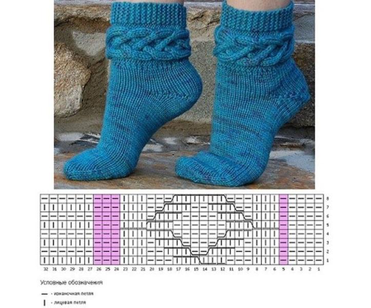 Как связать красивые носки спицами: варианты вязания на 2х и 5ти спицах kak svyazat noski 62 1