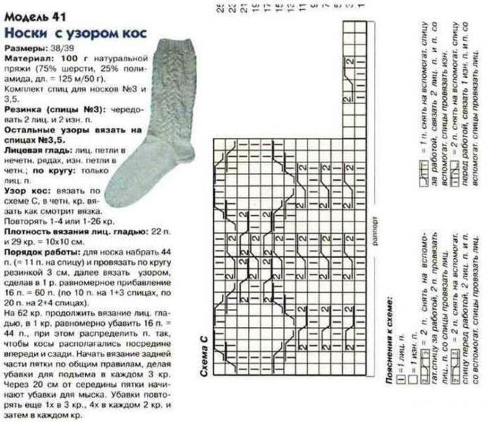 Как связать красивые носки спицами: варианты вязания на 2х и 5ти спицах kak svyazat noski 62