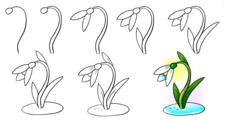 Что можно нарисовать на 8 марта для мамы и бабушки risunki k 8 marta 24