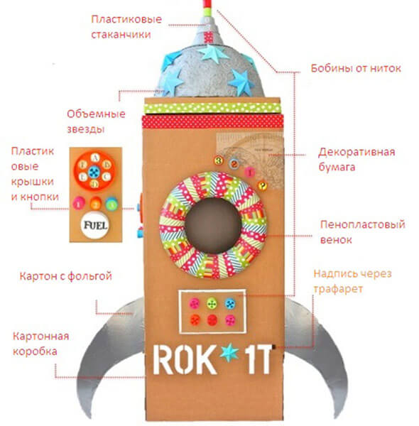 Как сделать ракету своими руками: поделка для сада и школы Podelka raketa 114 5