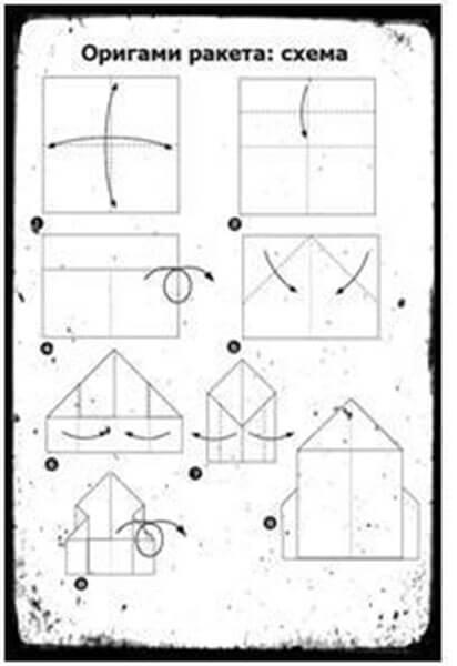 Как сделать ракету своими руками: поделка для сада и школы Podelka raketa 29