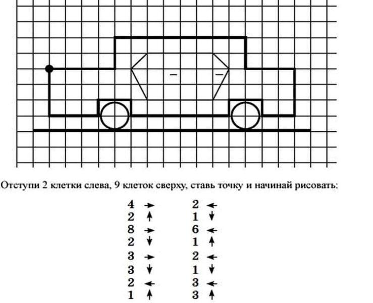 Красивые и простые рисунки по клеточкам в тетради для начинающих graficheskie risunki po kletochkam 5