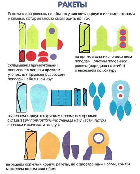 Интересные поделки для школы и садика на день Космонавтики podelki svoimi rukami ko dnyu kosmonavtiki 35