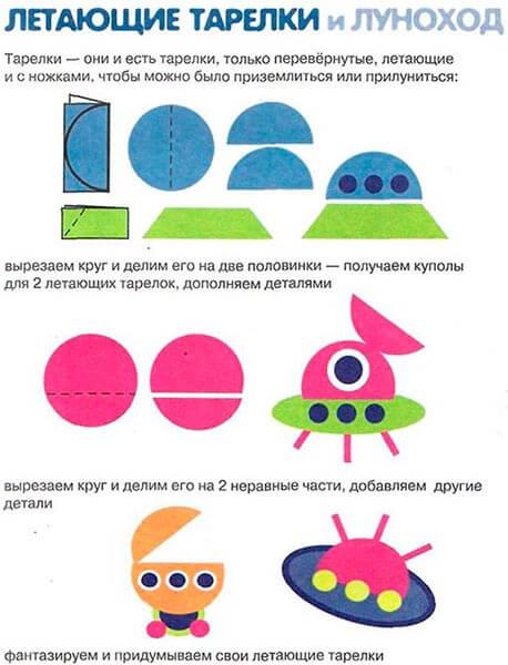 Интересные поделки для школы и садика на день Космонавтики podelki svoimi rukami ko dnyu kosmonavtiki 45