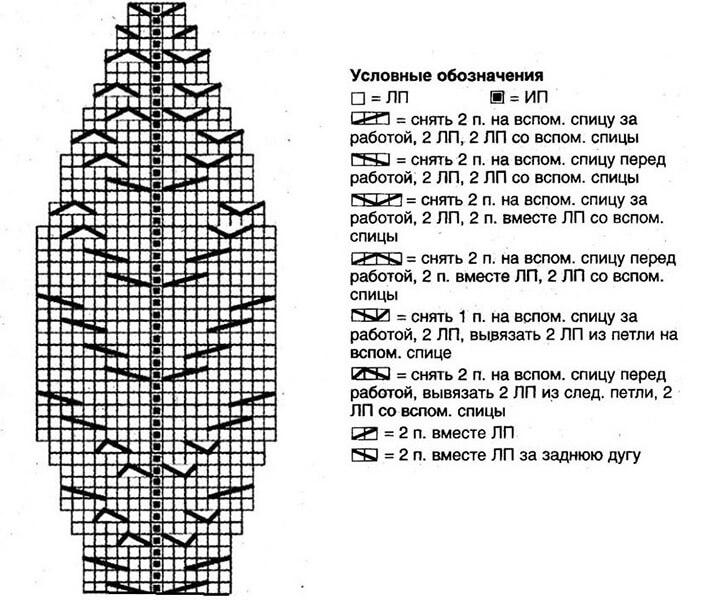 Женский берет спицами: как связать спицами модный головной убор kak svyazat spicami beret 12