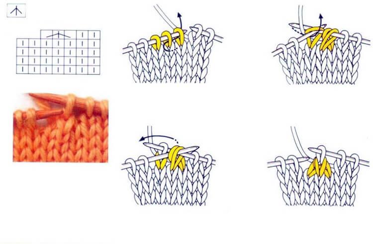 Женский берет спицами: как связать спицами модный головной убор kak svyazat spicami beret 9