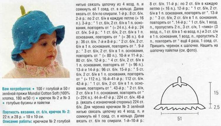 Красивая детская панамка на лето: как связать крючком panamka kryuchkom 28