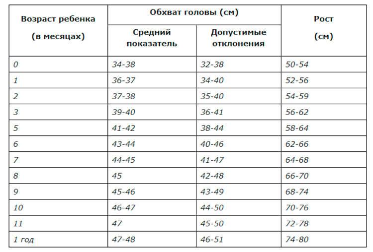 Как связать шапочку спицами для новорожденных: красивый головной убор для самых маленьких shapochka dlya novorozhdennyh spicami 2