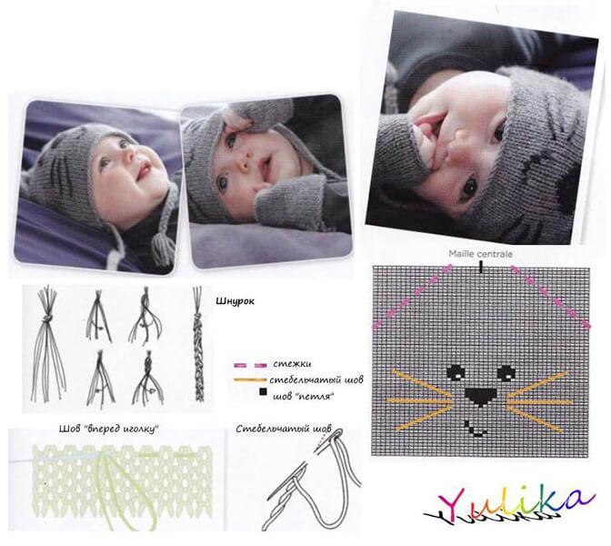 Как связать шапочку спицами для новорожденных: красивый головной убор для самых маленьких shapochka dlya novorozhdennyh spicami 53