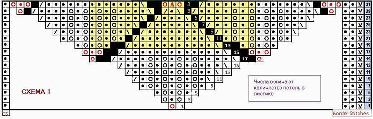 Как связать шаль спицами: описание различных вариантов spicami shal skhema i opisanie 14