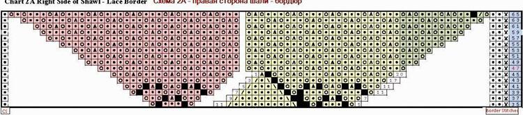 Как связать шаль спицами: описание различных вариантов spicami shal skhema i opisanie 16