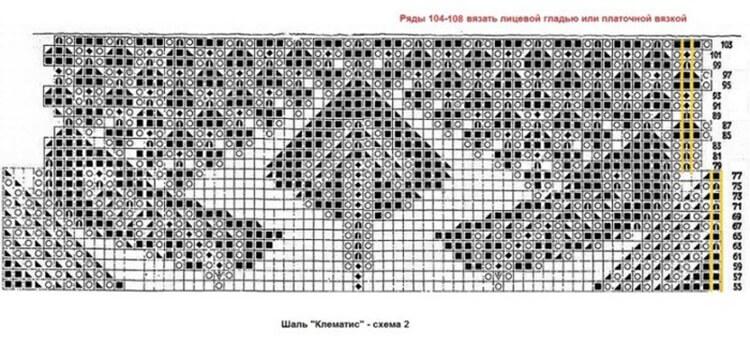 Как связать шаль спицами: описание различных вариантов spicami shal skhema i opisanie 20