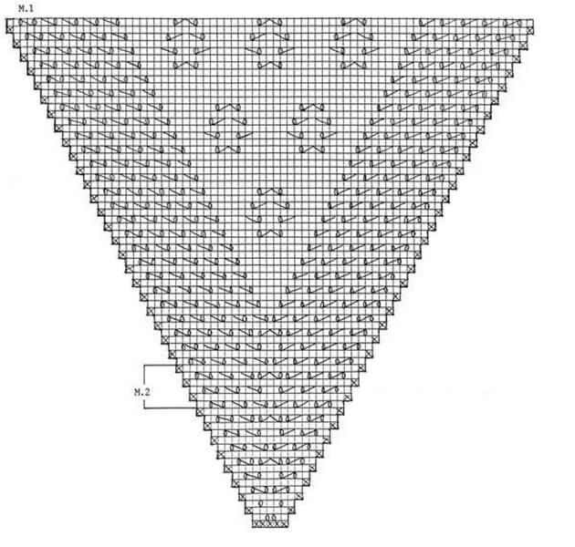 Как связать шаль спицами: описание различных вариантов spicami shal skhema i opisanie 25
