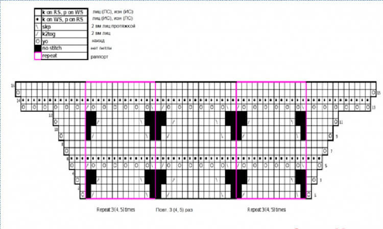 Как связать шаль спицами: описание различных вариантов spicami shal skhema i opisanie 37