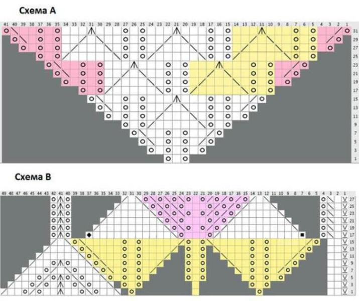 Как связать шаль спицами: описание различных вариантов spicami shal skhema i opisanie 4