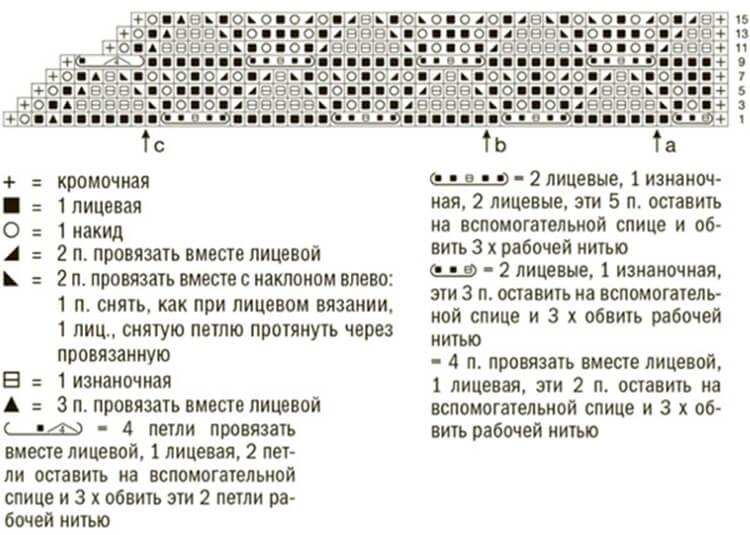 Как связать шаль спицами: описание различных вариантов spicami shal skhema i opisanie 49