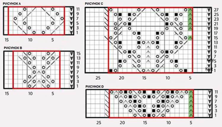 Как связать шаль спицами: описание различных вариантов spicami shal skhema i opisanie 52