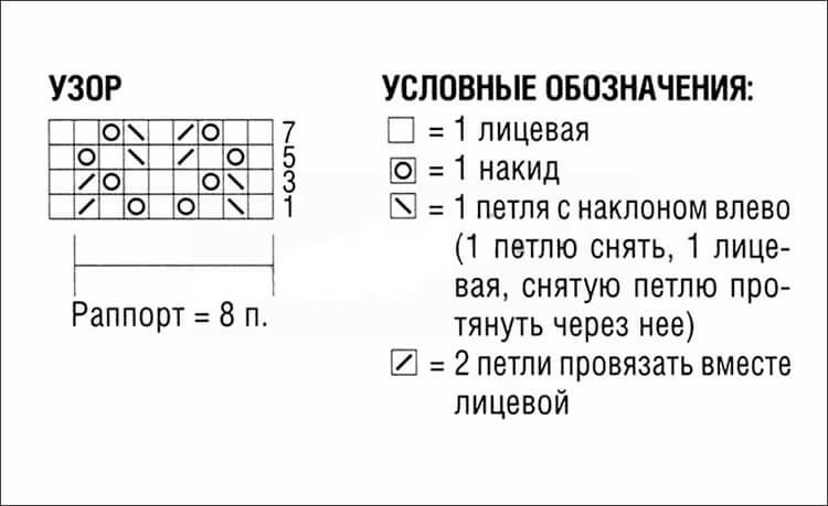 Как связать шаль спицами: описание различных вариантов spicami shal skhema i opisanie 58