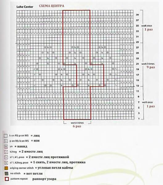 Как связать шаль спицами: описание различных вариантов spicami shal skhema i opisanie 61