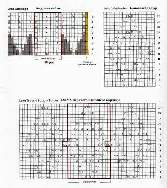 Как связать шаль спицами: описание различных вариантов spicami shal skhema i opisanie 62