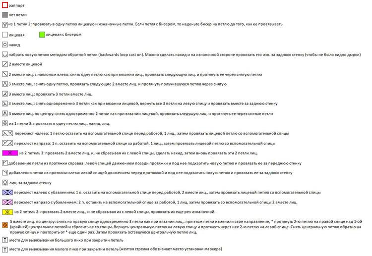 Как связать шаль спицами: описание различных вариантов spicami shal skhema i opisanie 67