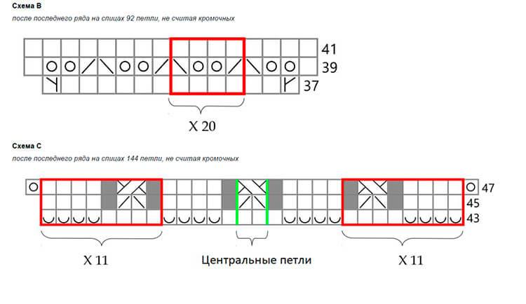 Как связать шаль спицами: описание различных вариантов spicami shal skhema i opisanie 70
